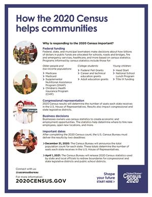 How the Census Helps Communities