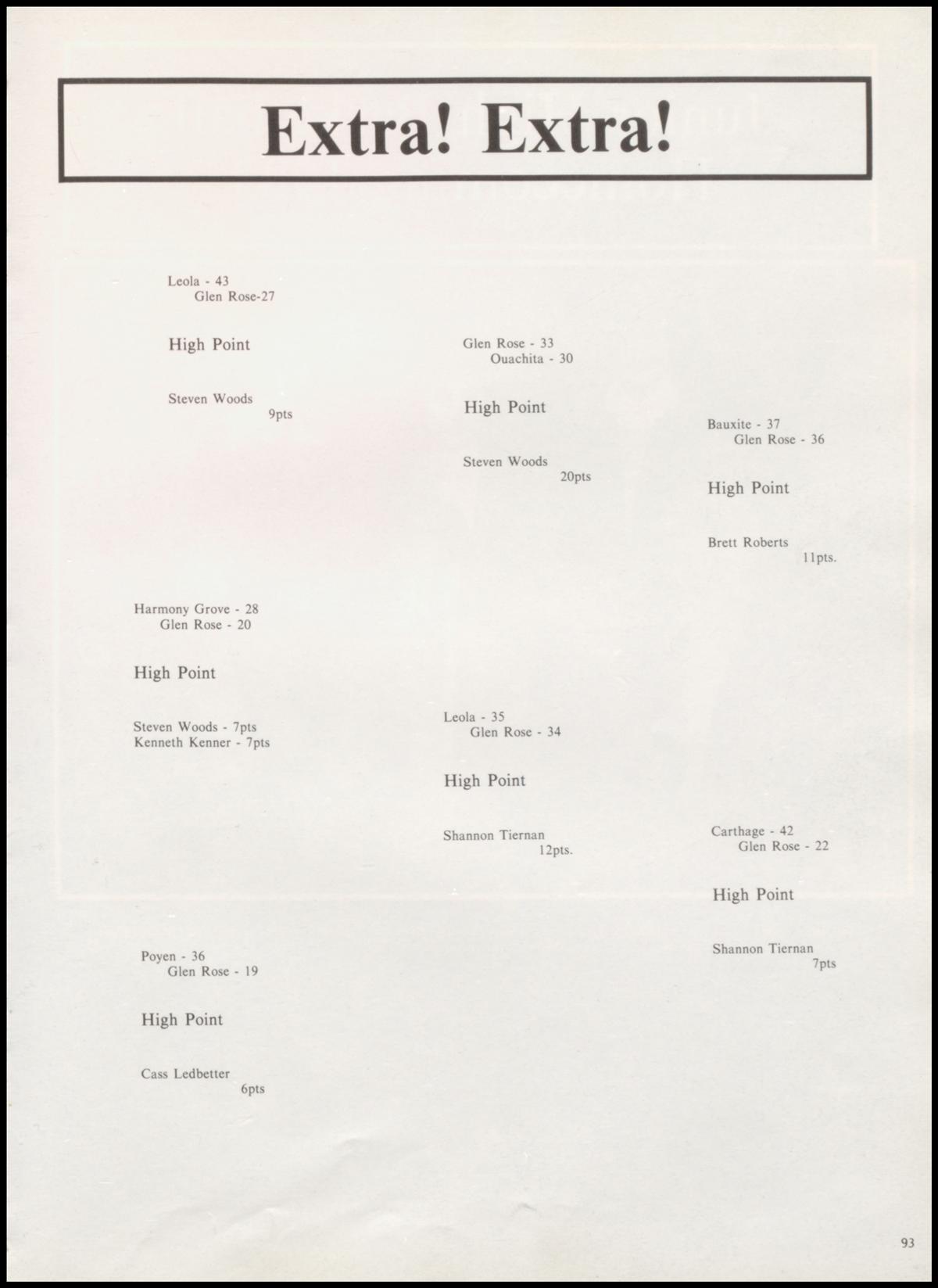 Yearbooks / 1983